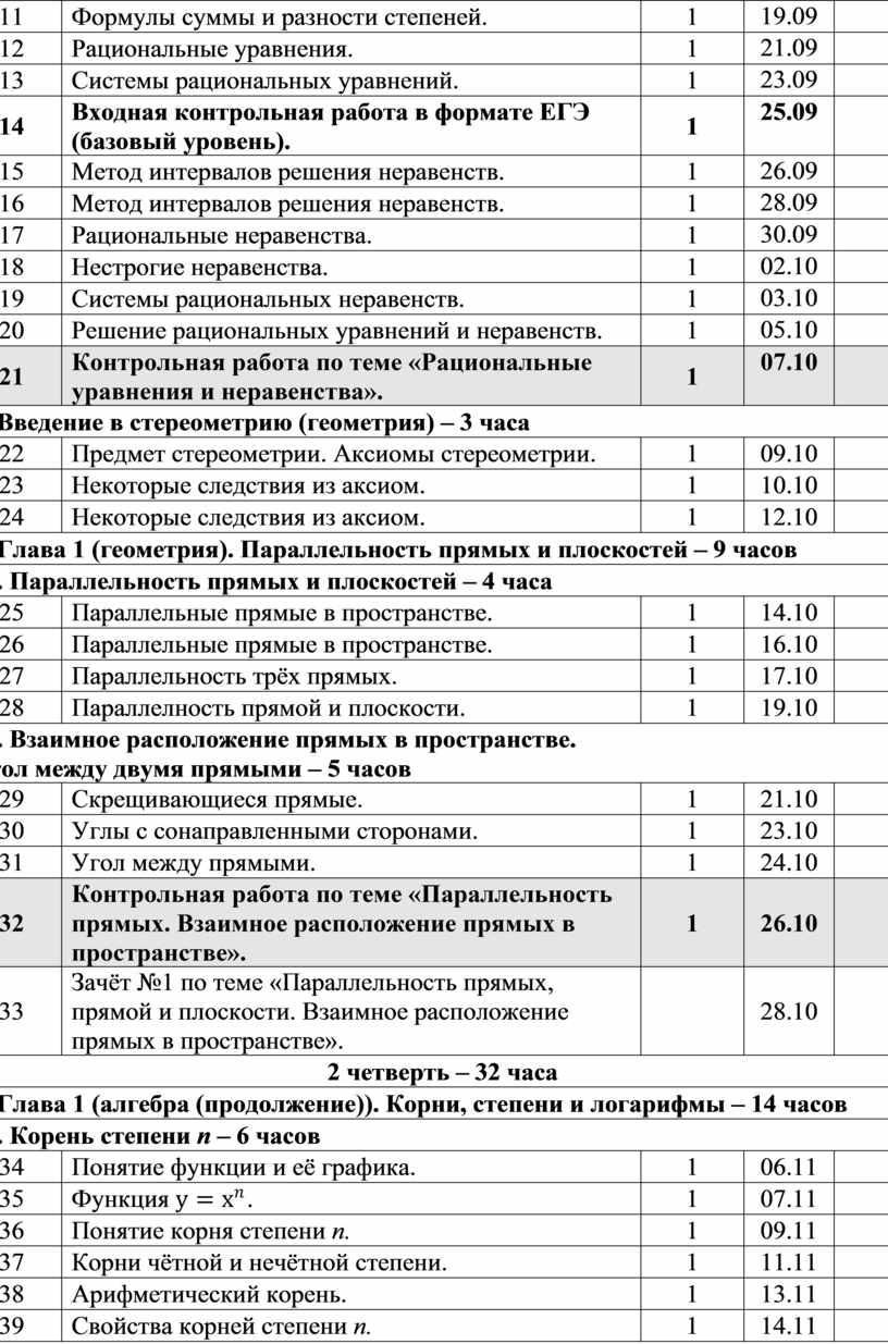 Формулы суммы и разности степеней