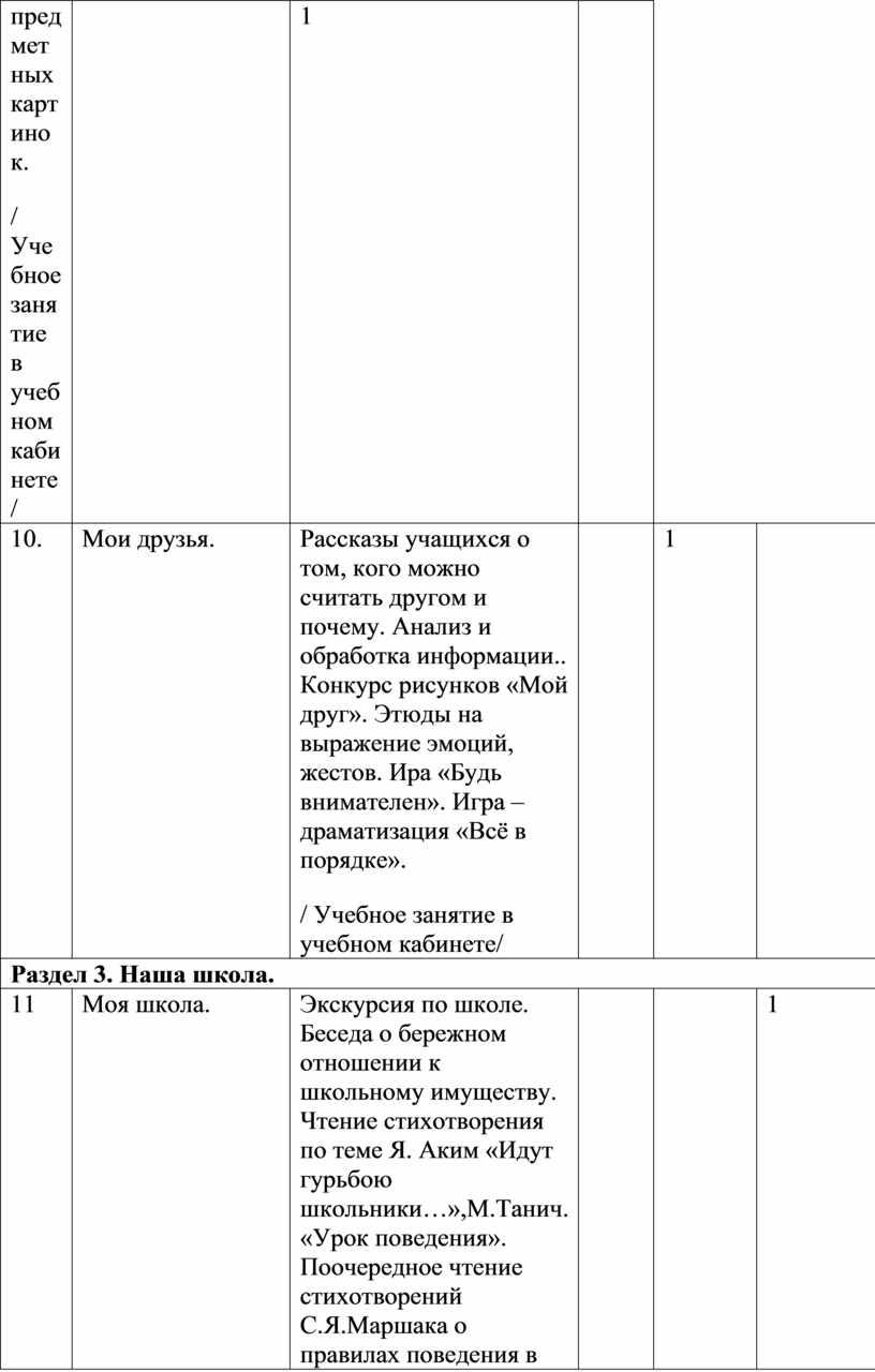 Учебное занятие в учебном кабинете/ 1 10