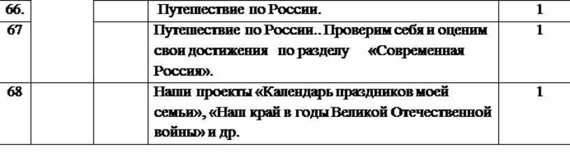 Путешествие по России. 1 67