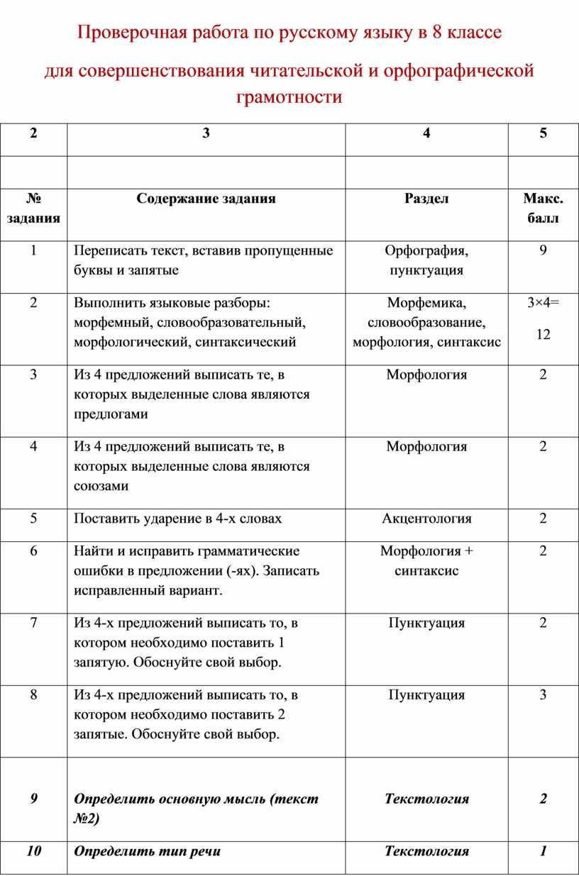 Проверочная работа по русскому языку в 8 классе для совершенствования читательской и орфографической грамотности 2 3 4 5 № задания
