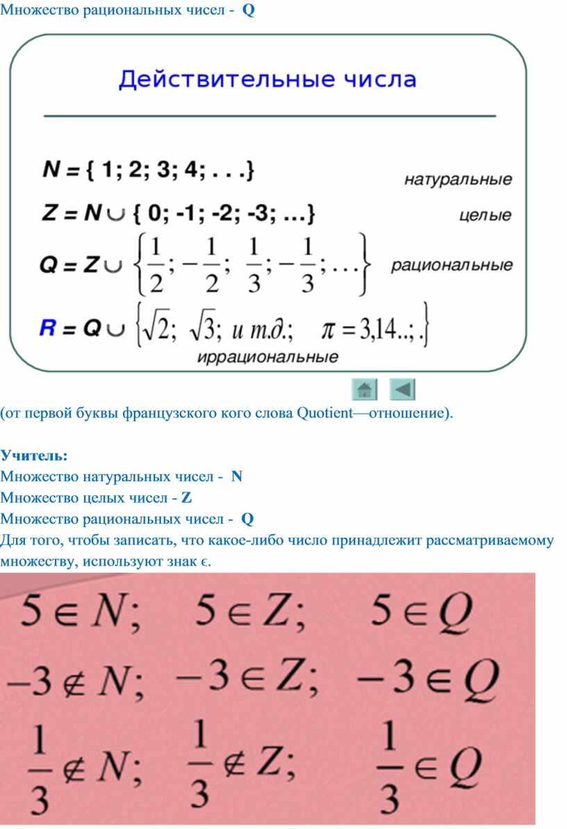 Множество рациональных чисел -