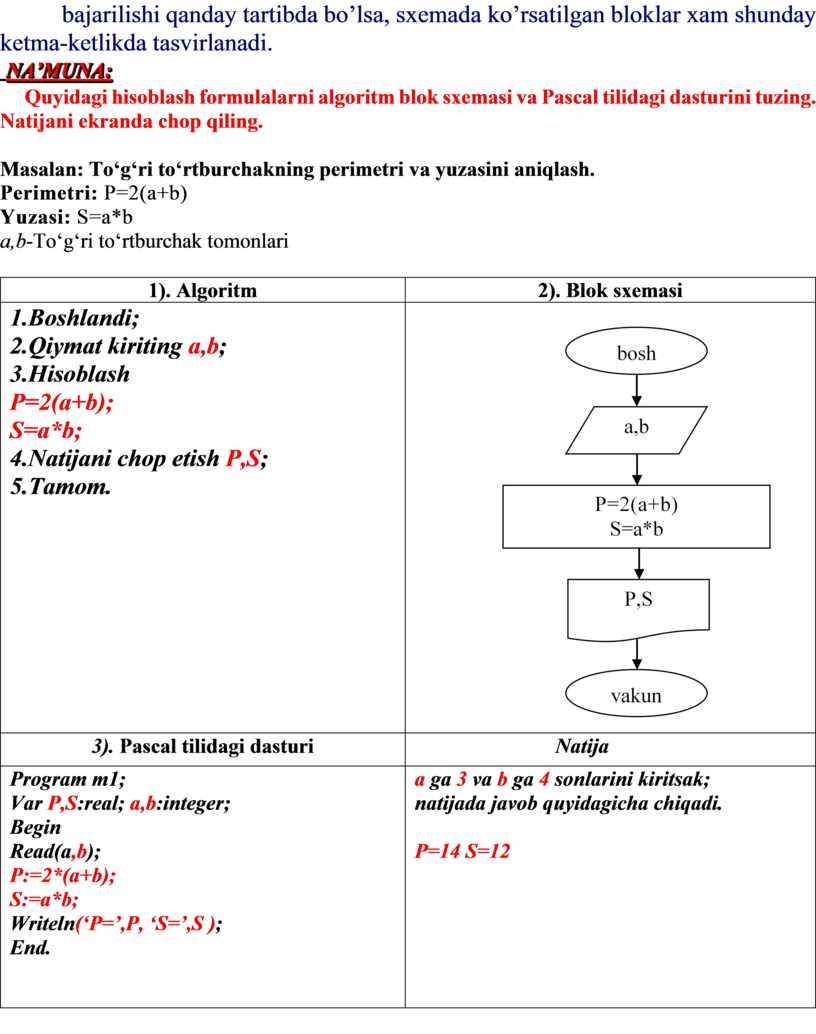 NA'MUNA: Quyidagi hisoblash formulalarni algoritm blok sxemasi va