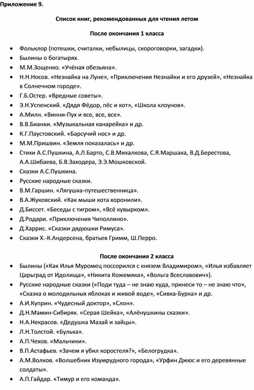 Приложение 9. Список книг, рекомендованных для чтения летом