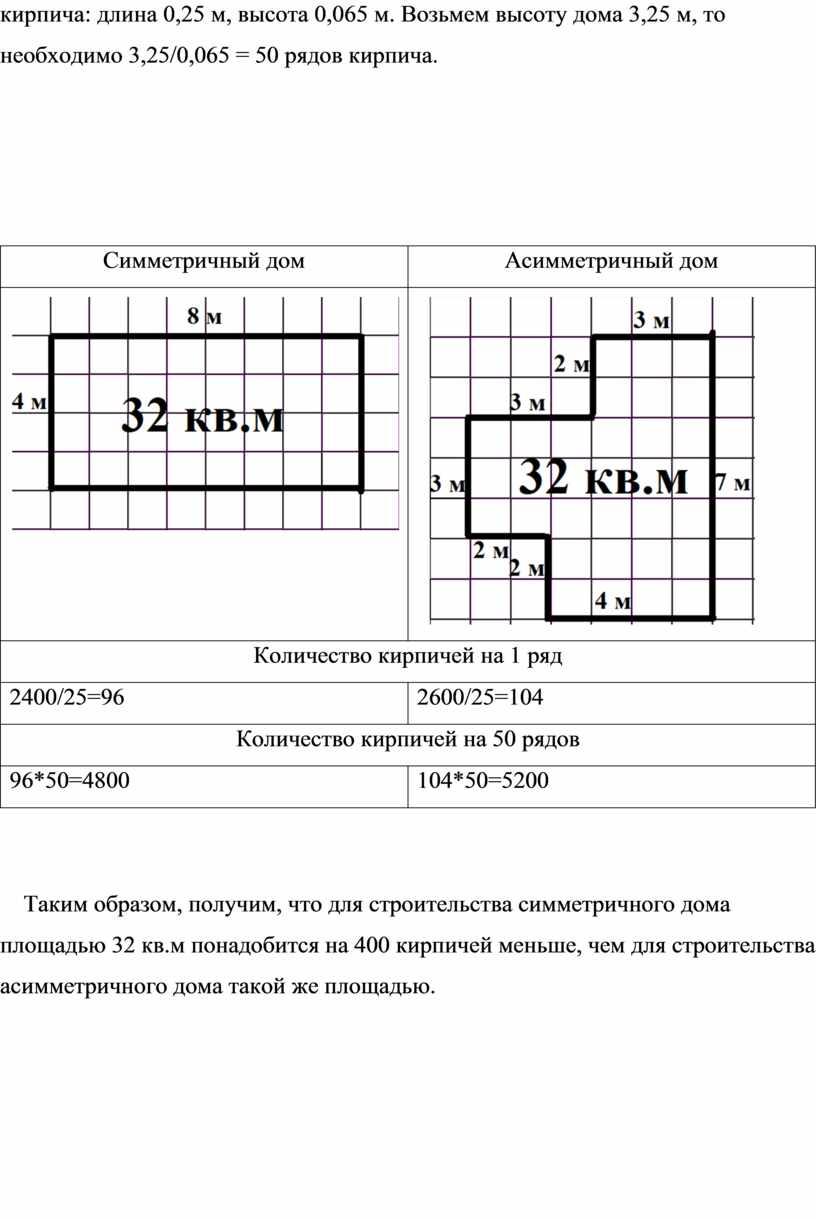 Возьмем высоту дома 3,25 м, то необходимо 3,25/0,065 = 50 рядов кирпича