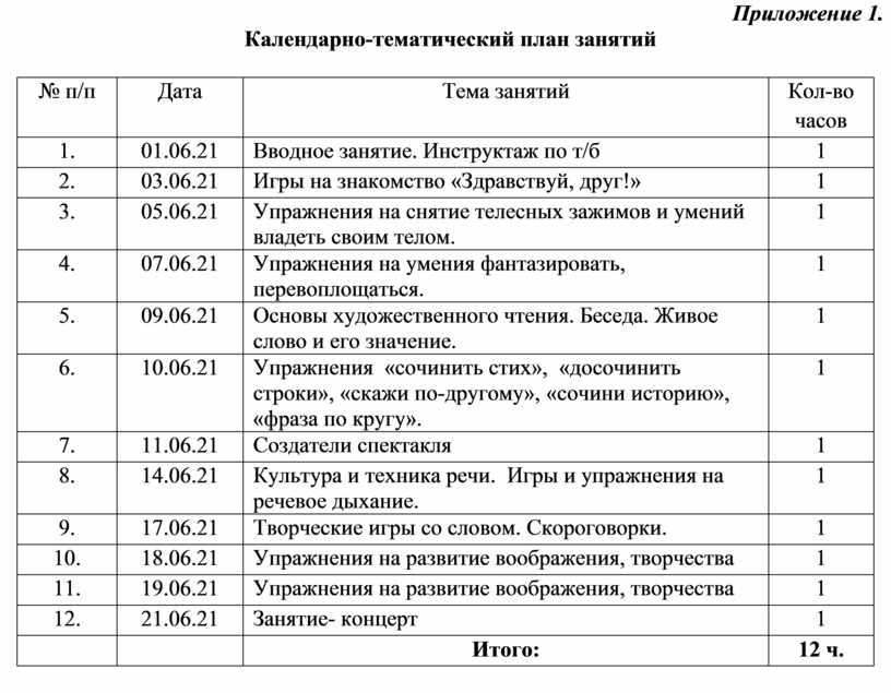 Приложение 1. Календарно-тематический план занятий № п/п