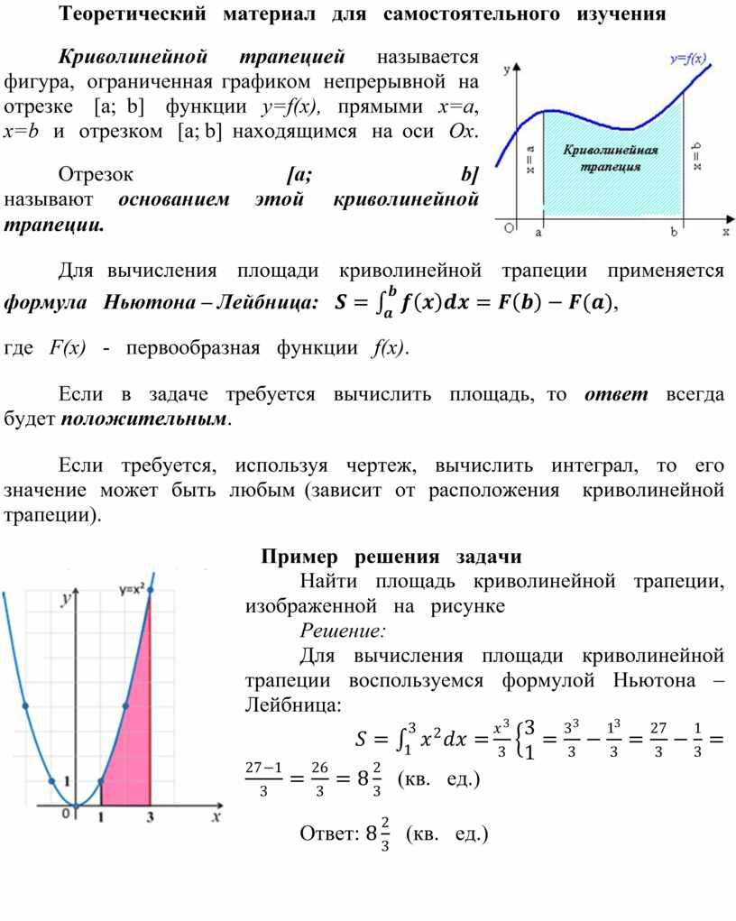 Теоретический материал для самостоятельного изучения