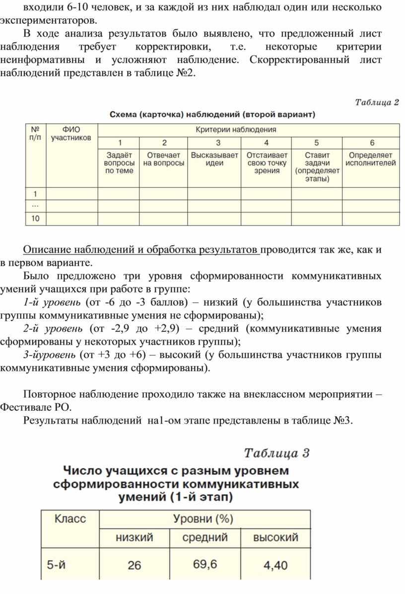 В ходе анализа результатов было выявлено, что предложенный лист наблюдения требует корректировки, т