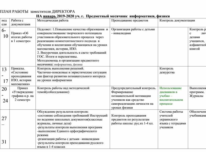 ПЛАН РАБОТЫ заместителя ДИРЕКТОРА