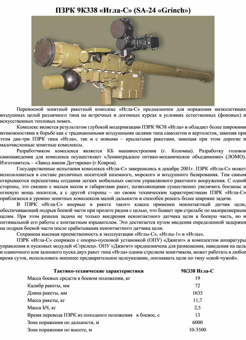 ПЗРК 9К338 «Игла-С» (SA-24 «Grinch»)