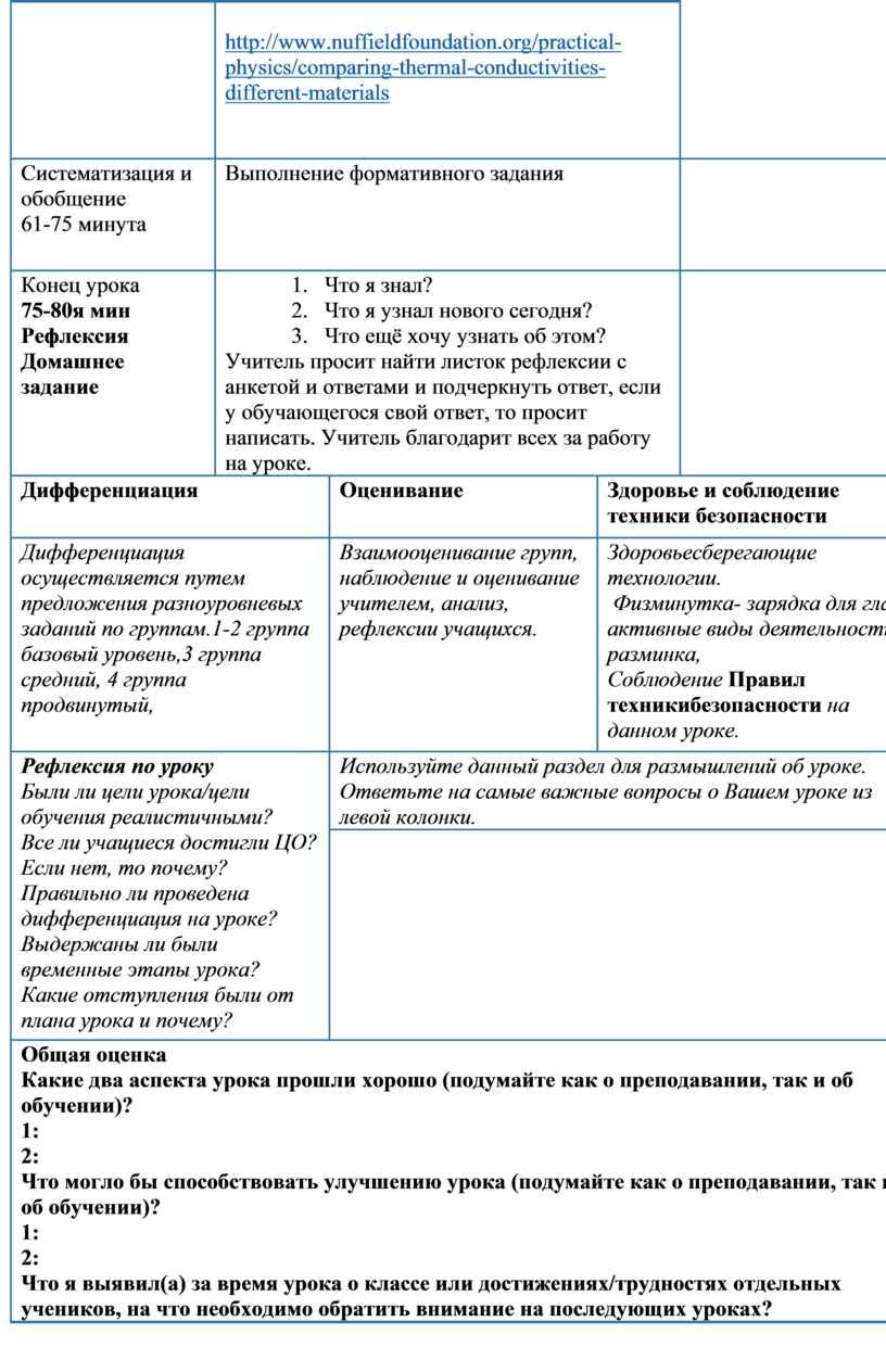 Систематизация и обобщение 61-75 минута
