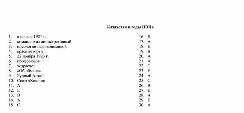 Казахстан в годы НЭПа 1