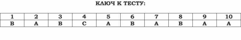 КЛЮЧ К ТЕСТУ: 1 2 3 4 5 6 7 8 9 10
