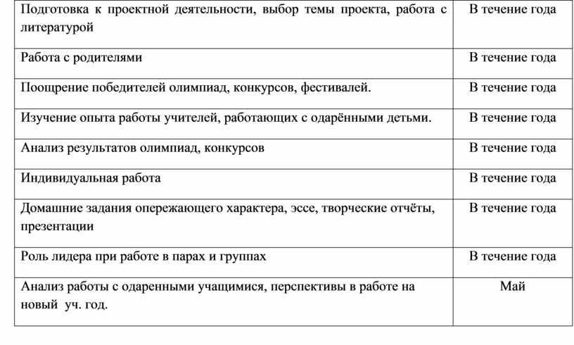 Подготовка к проектной деятельности, выбор темы проекта, работа с литературой