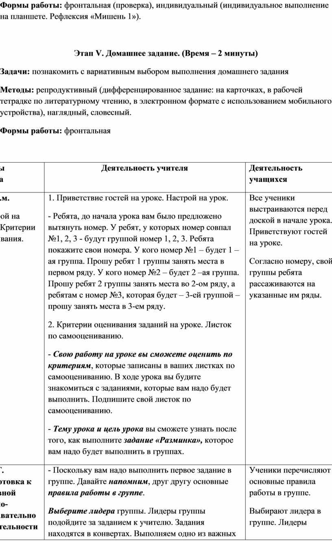 Формы работы: фронтальная (проверка), индивидуальный (индивидуальное выполнение на планшете