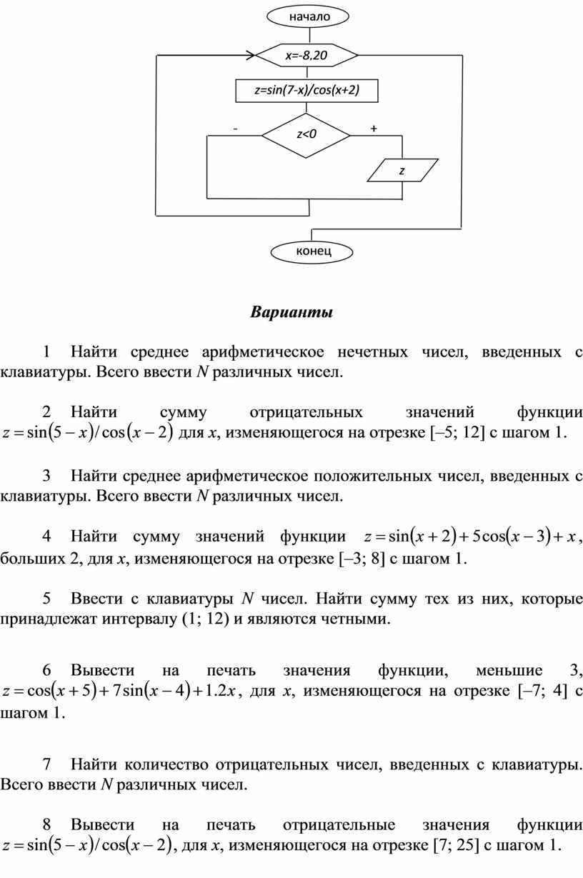 Варианты 1 Найти среднее арифметическое нечетных чисел, введенных с клавиатуры
