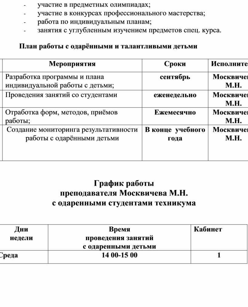 План работы с одарёнными и талантливыми детьми №