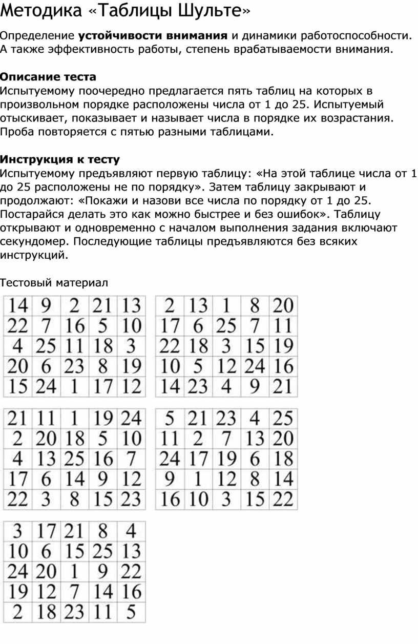 Методика «Таблицы Шульте» Определение устойчивости внимания и динамики работоспособности