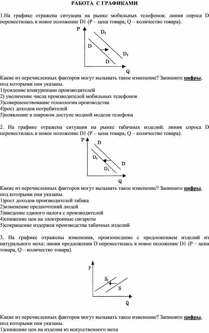 """Практикум для 11 класса обществознание (экономика) по теме """"Спрос и предложение"""""""