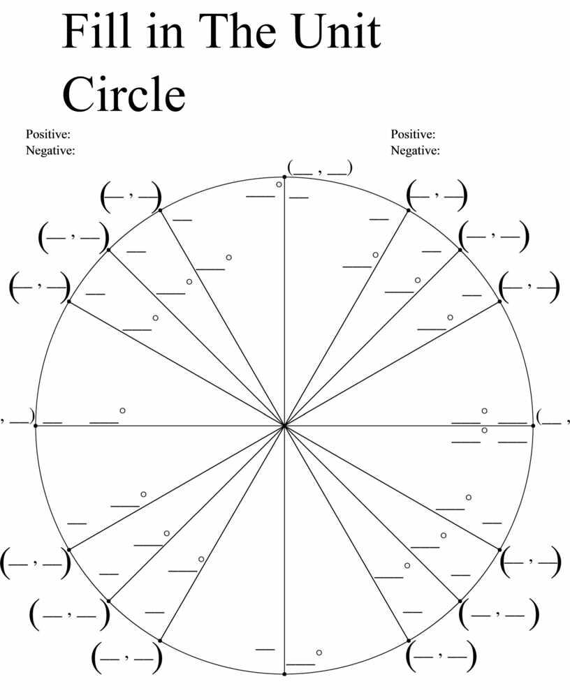 Fill in The Unit Circle Positive: