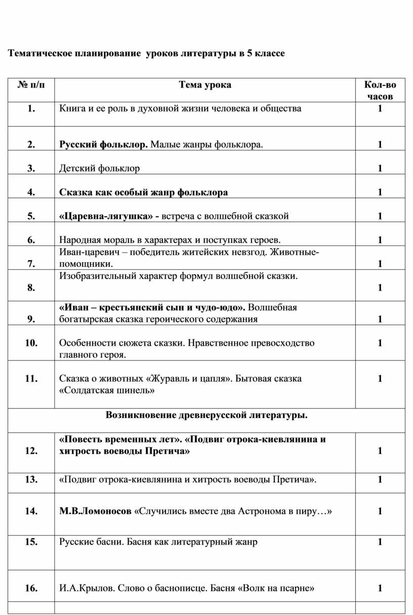 Тематическое планирование уроков литературы в 5 классе № п/п