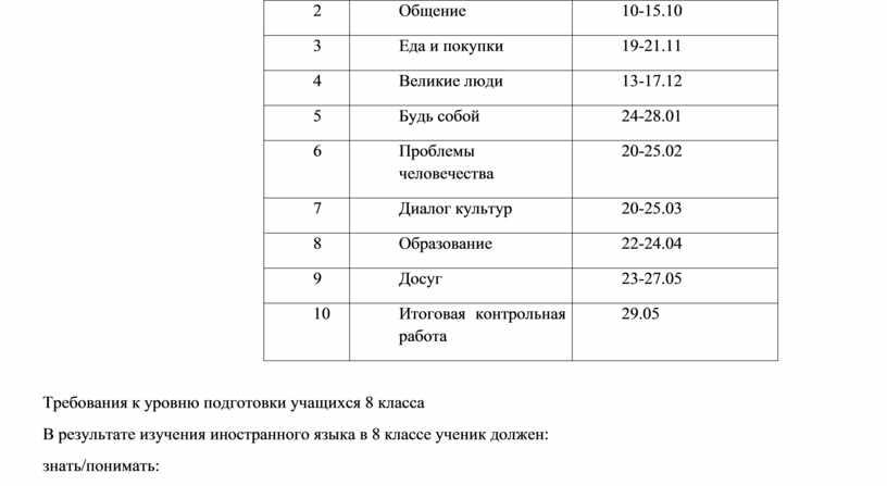 Общение 10-15.10 3