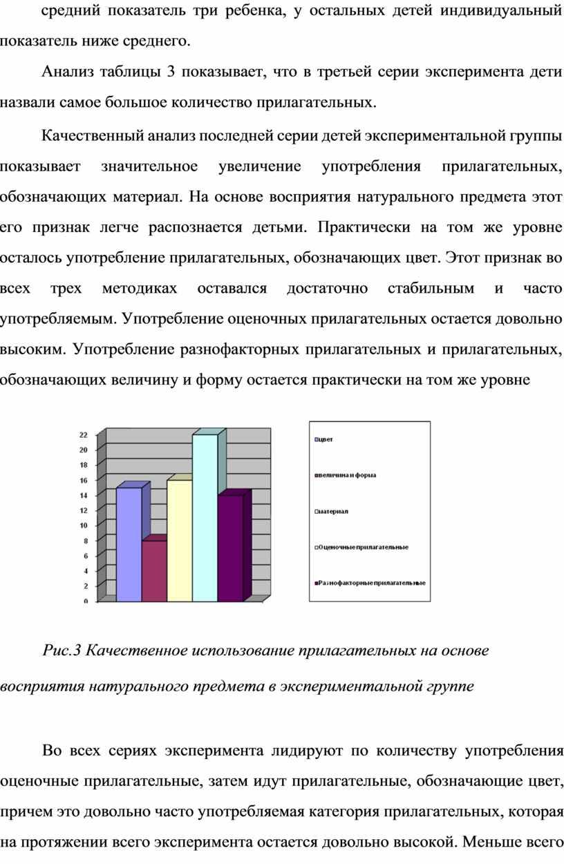 Анализ таблицы 3 показывает, что в третьей серии эксперимента дети назвали самое большое количество прилагательных