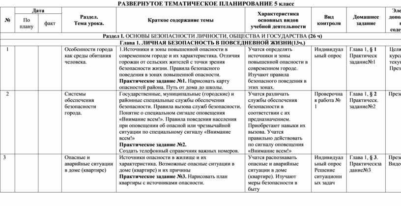 РАЗВЕРНУТОЕ ТЕМАТИЧЕСКОЕ ПЛАНИРОВАНИЕ 5 класс №