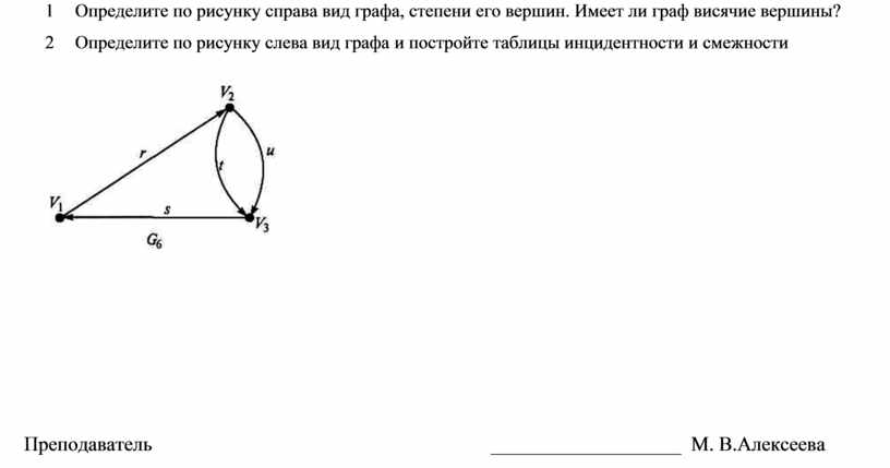 Определите по рисунку справа вид графа, степени его вершин