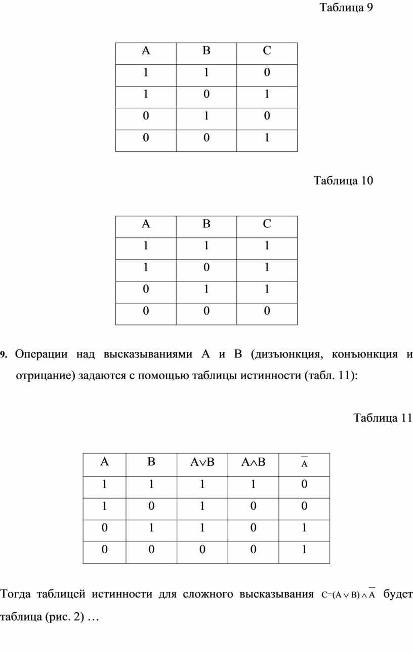 Таблица 9 А В