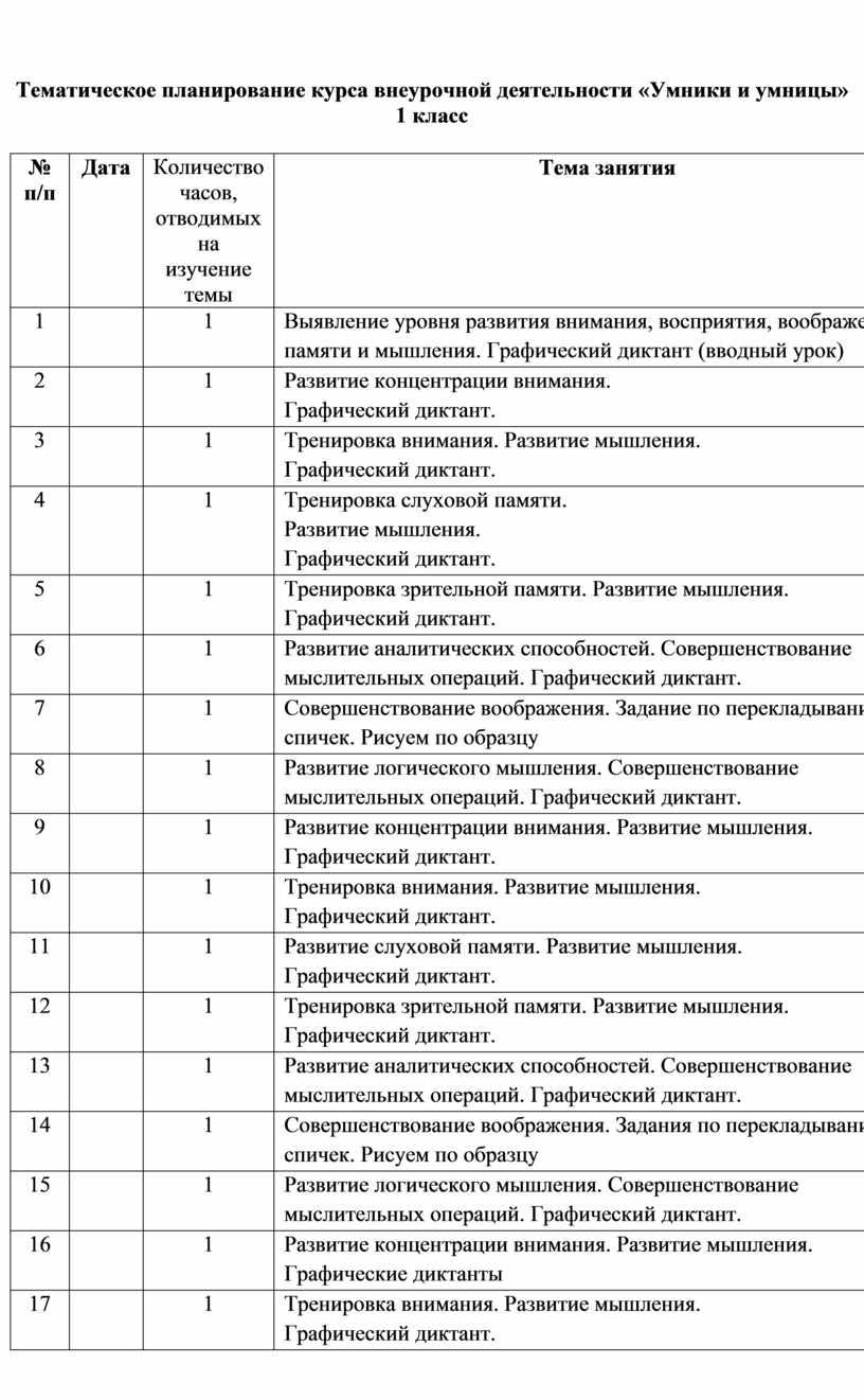 Тематическое планирование курса внеурочной деятельности «Умники и умницы» 1 класс № п/п