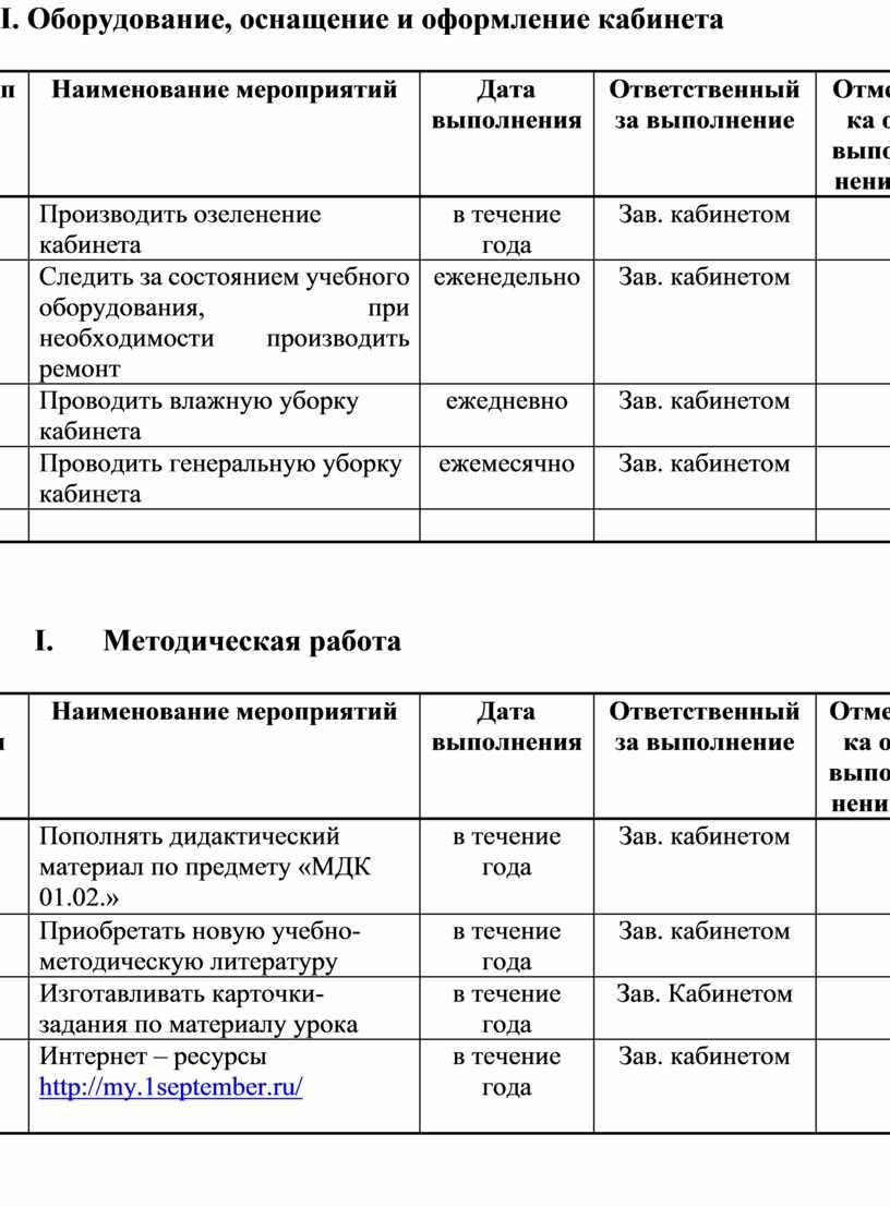 I . Оборудование, оснащение и оформление кабинета № п\п