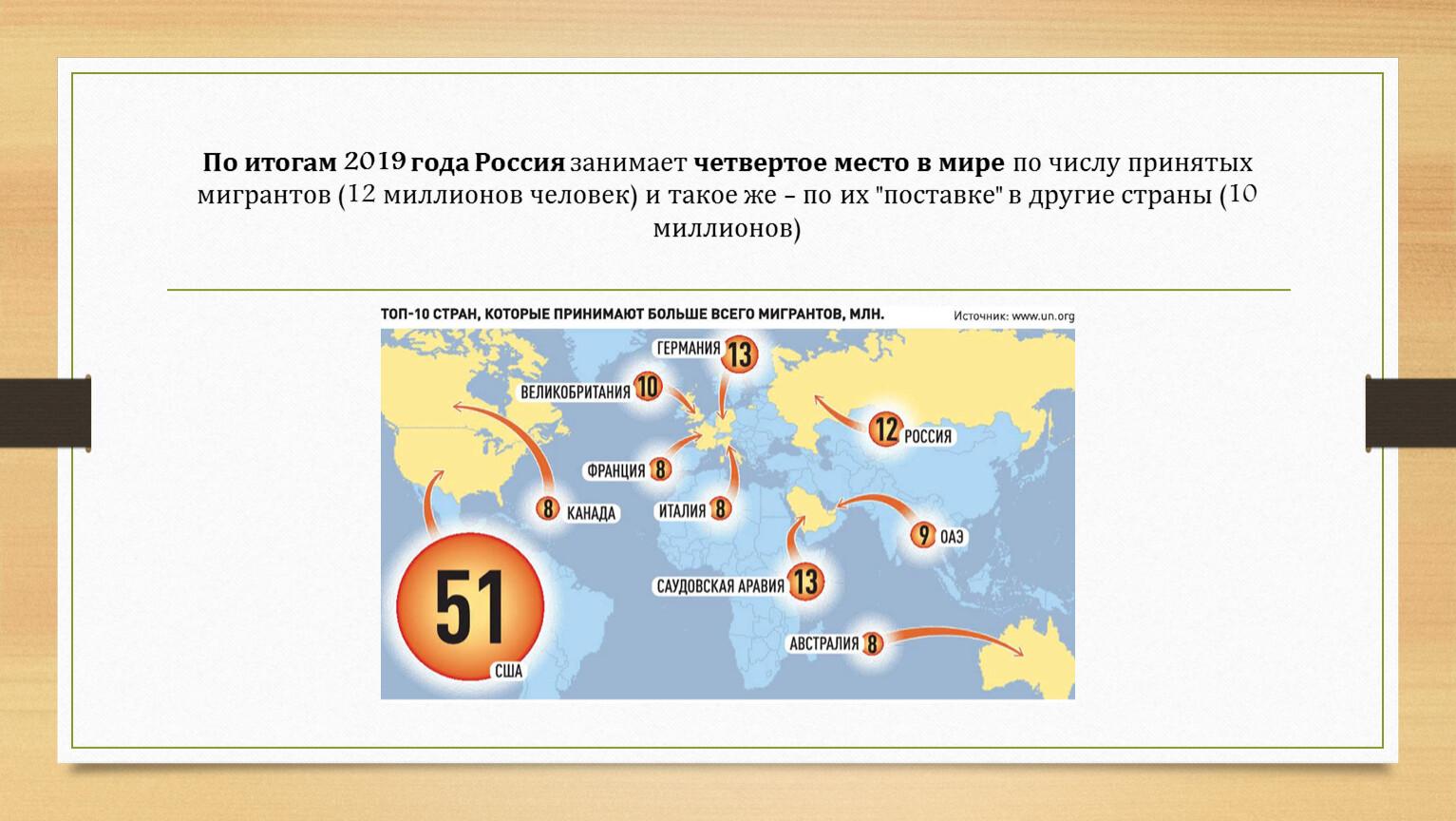 сколько процентов земли занимает россия