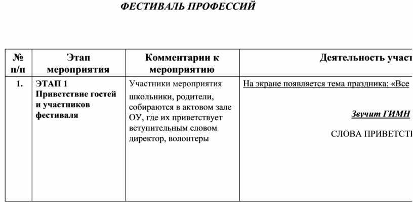 ФЕСТИВАЛЬ ПРОФЕССИЙ № п/п