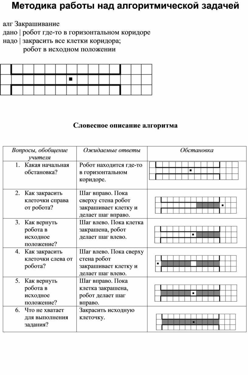 Методика работы над алгоритмической задачей алг