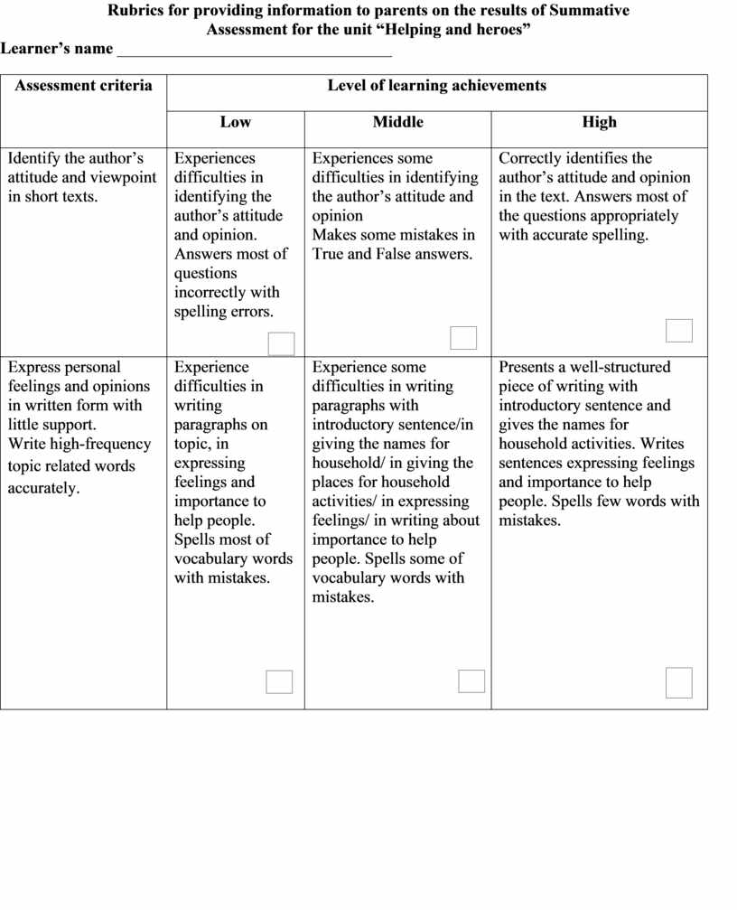 Rubrics for providing information to parents on the results of