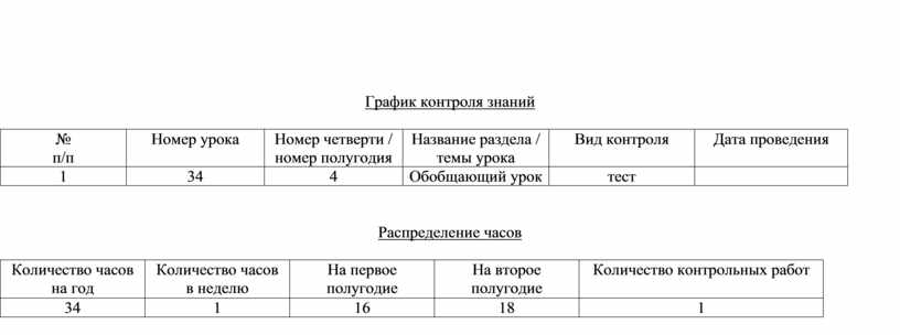 График контроля знаний № п/п