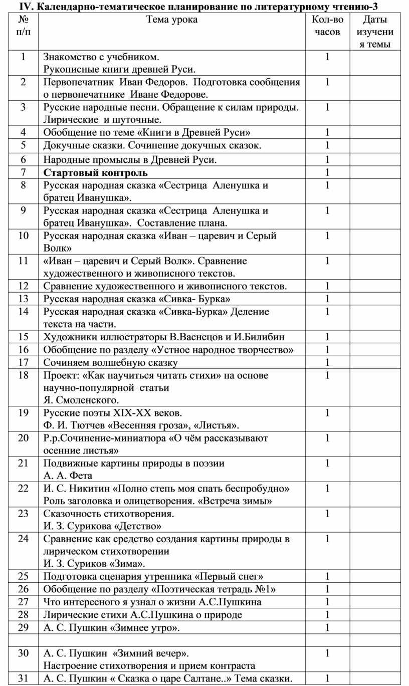 IV . Календарно-тематическое планирование по литературному чтению-3 № п/п