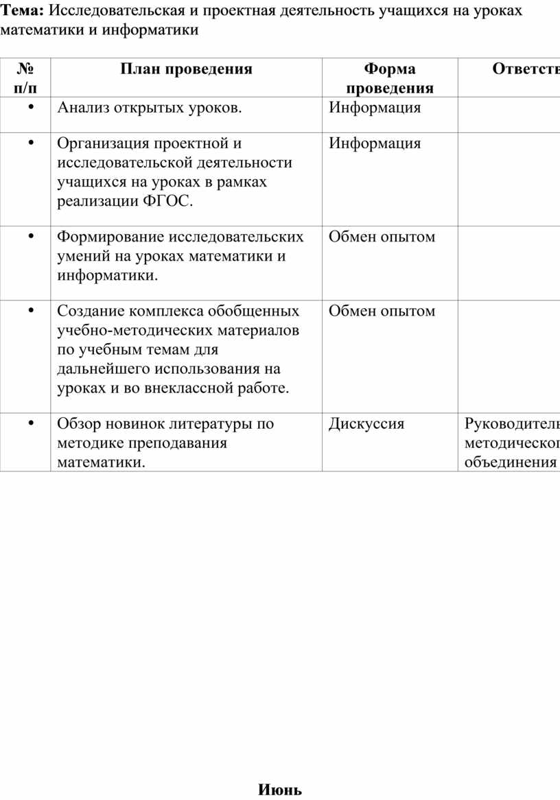 Тема: Исследовательская и проектная деятельность учащихся на уроках математики и информатики № п/п