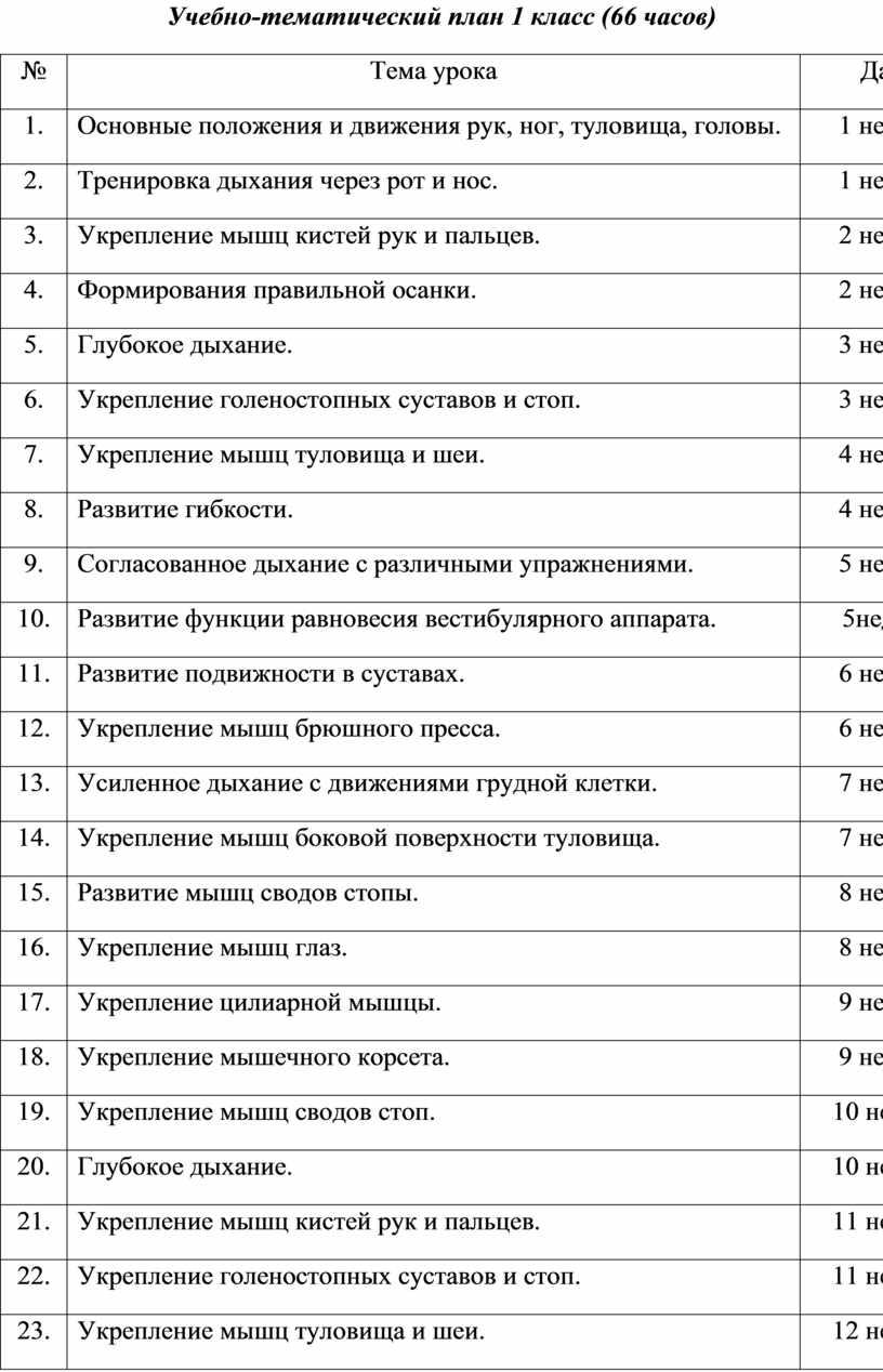 Учебно-тематический план 1 класс (66 часов) №