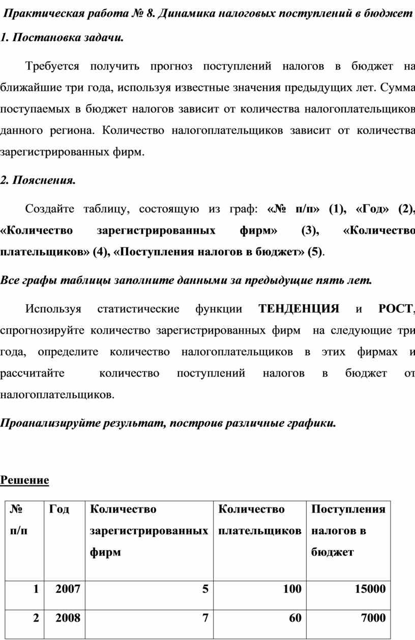 Практическая работа № 8. Динамика налоговых поступлений в бюджет 1