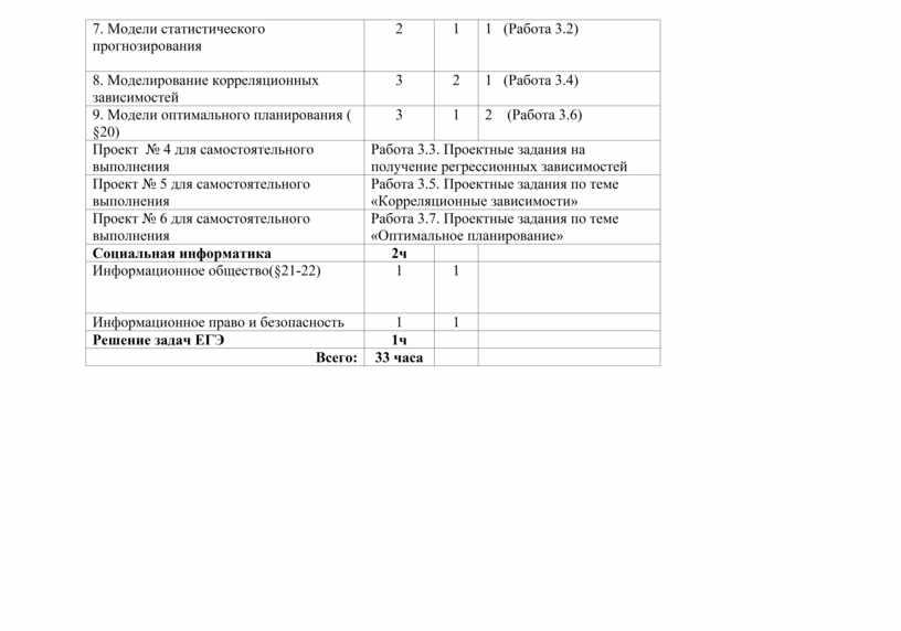 Модели статистического прогнозирования 2 1 1 (