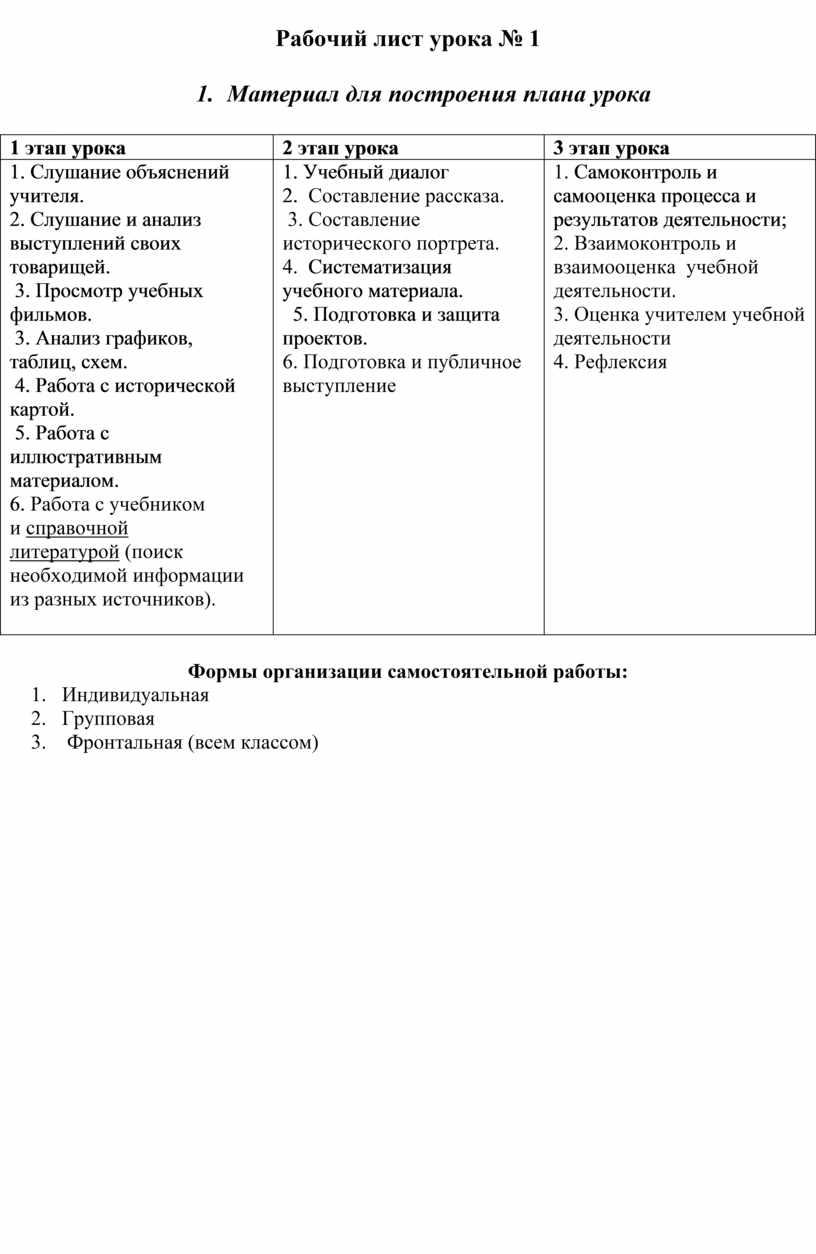 Рабочий лист урока № 1 1.