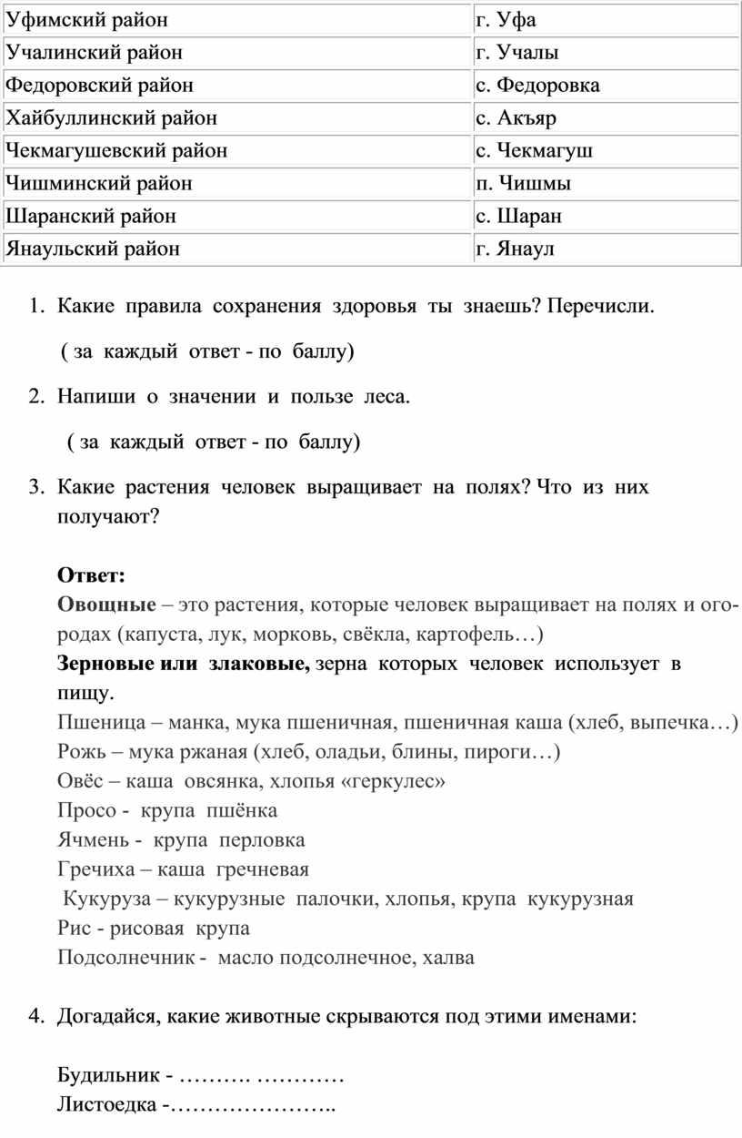 Уфимский район г. Уфа