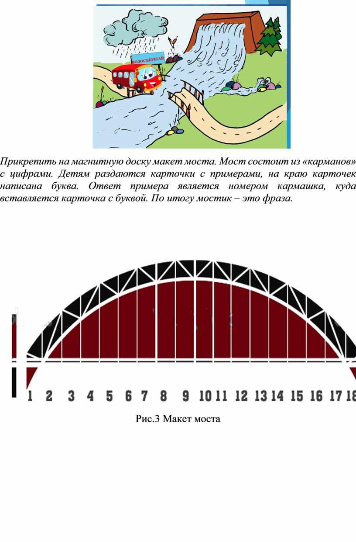 Прикрепить на магнитную доску макет моста
