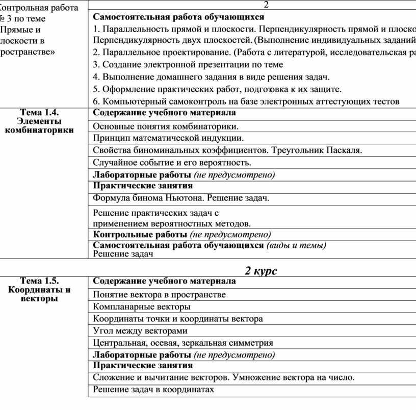Контрольная работа № 3 по теме «Прямые и плоскости в пространстве» 2