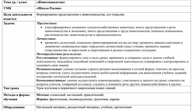 Тема ур. / класс «Животноводство»