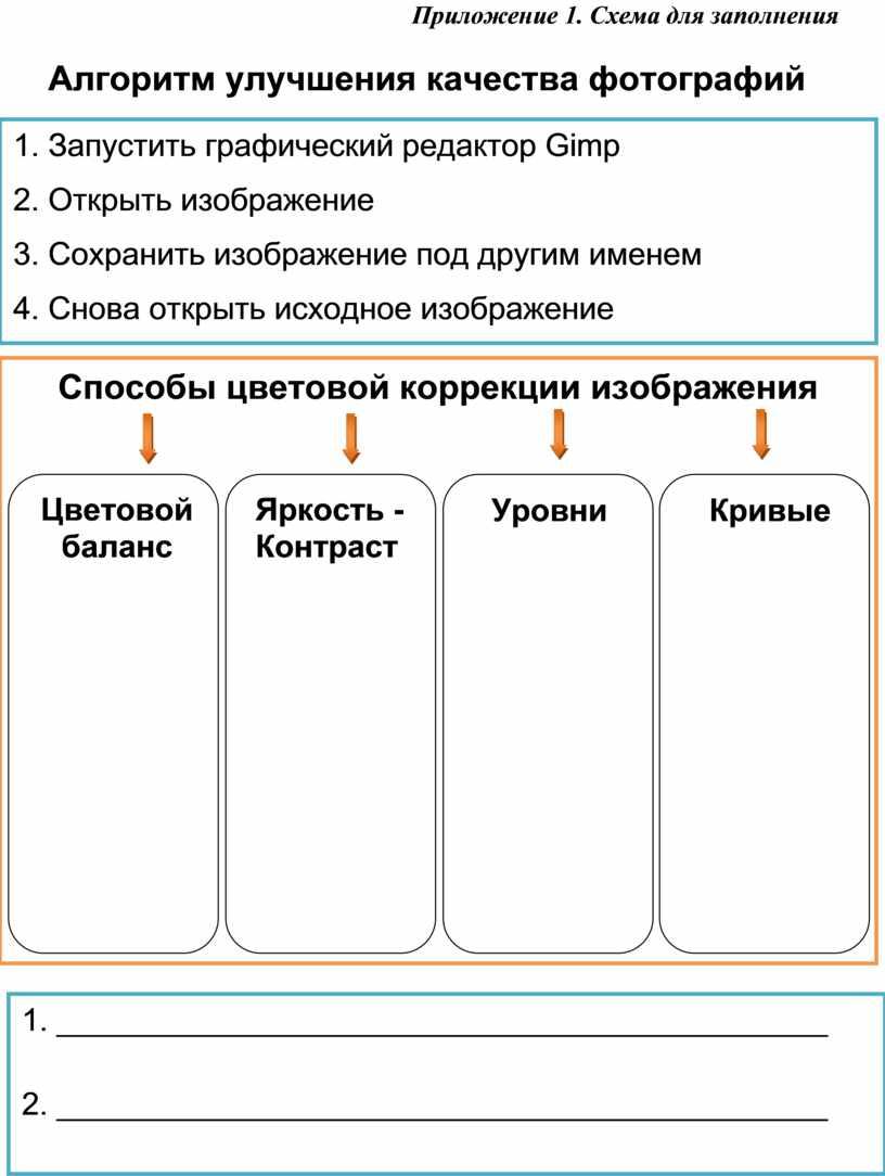 Приложение 1. Схема для заполнения