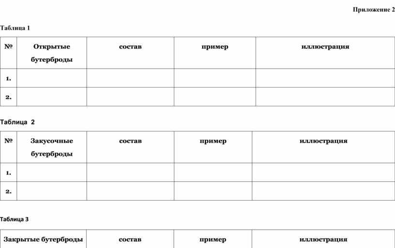 Приложение 2 Таблица 1 №