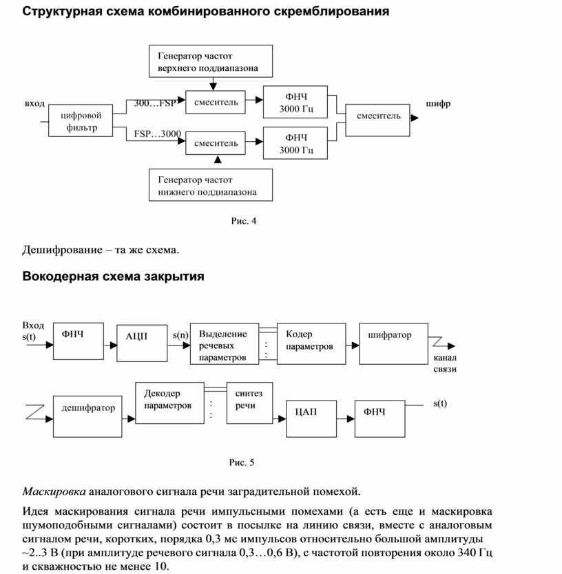 Структурная схема комбинированного скремблирования вход 300…FSP шифр