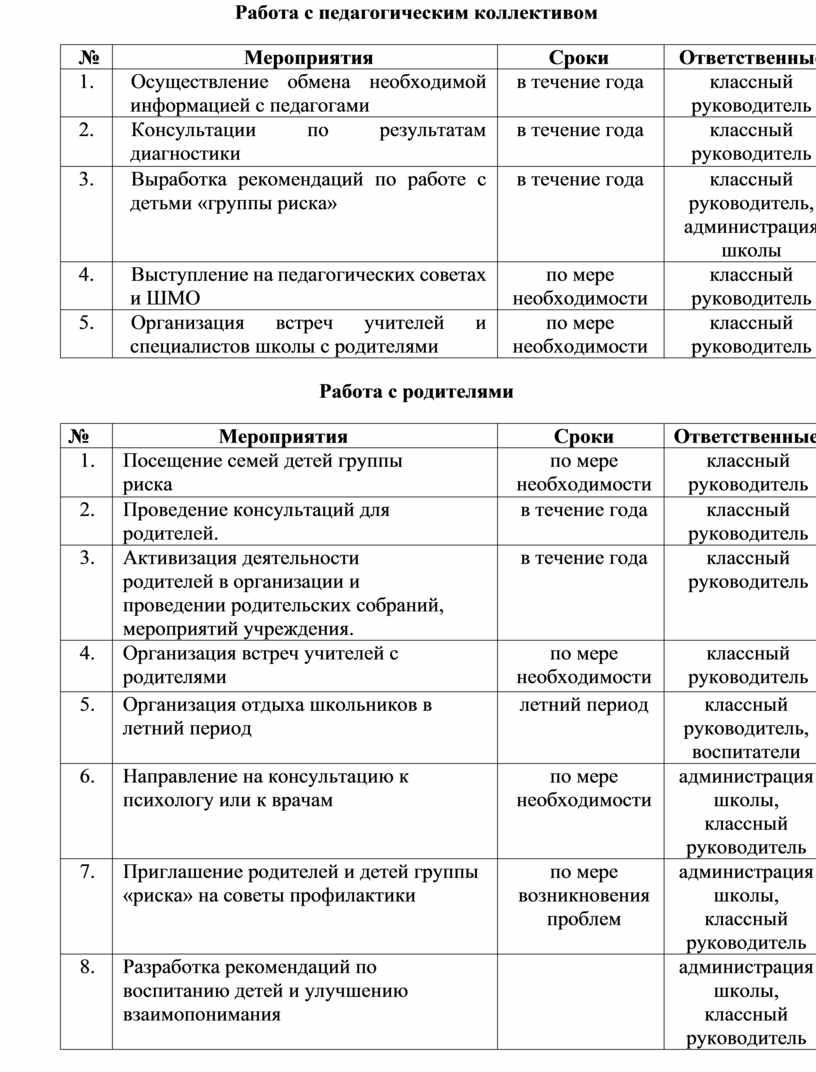 Работа с педагогическим коллективом №